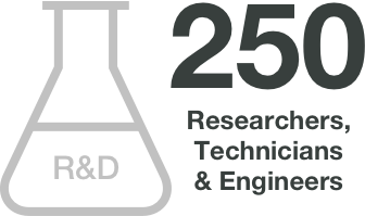 250 Researchers, Technicians & Engineers