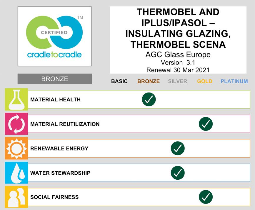 C2C scorecard - thermobel insulating glass