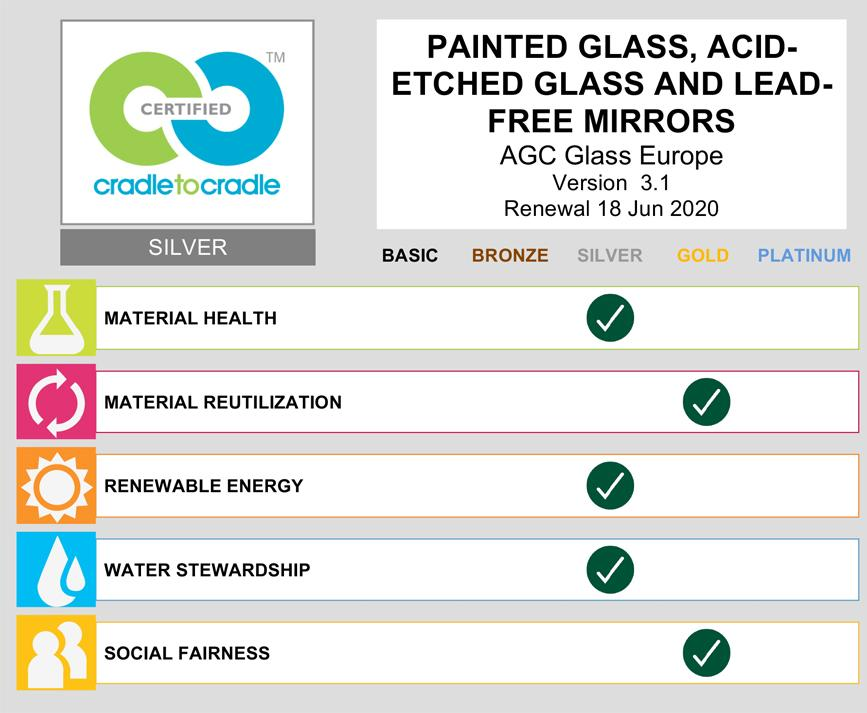 C2C scorecard - decorative glass - painted - acid-etched