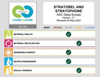 AGC Stratobel Cradle to Cradle Silver - scorecard